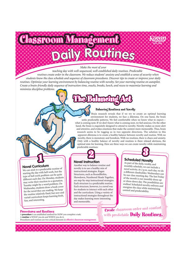 SmartCard- Classroom Management- Daily Routines