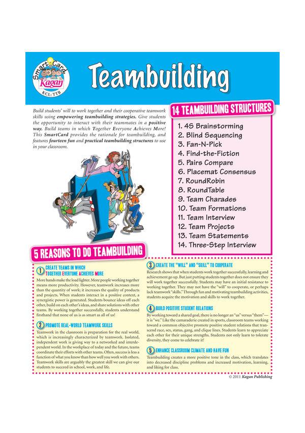 SmartCard- Teambuilding